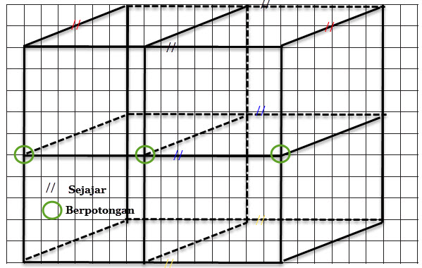 gambar kombinasi bangun yang memiliki garis paralel dan garis berpotongan
