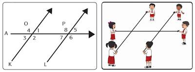 kunci jawaban buku siswa tema 5 kelas 4 subtema 3 pembelajaran 2