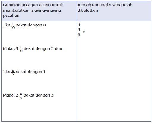 kelas 4 tema 3 subtema 1 pembelajaran 5