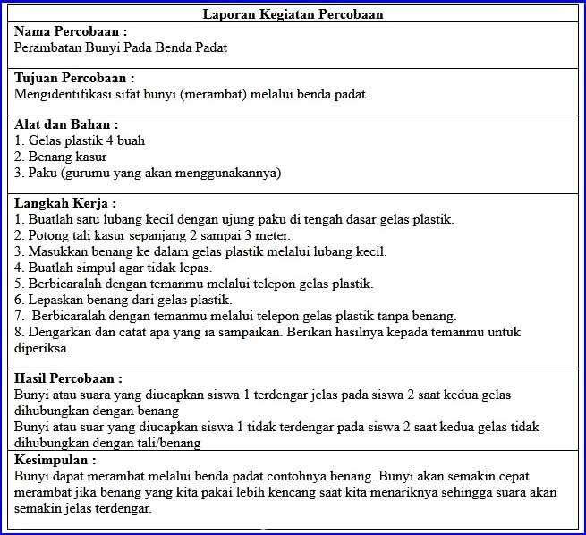 jawaban halaman 41 kelas 4 tema 1 subtema 1 pembelajaran 3