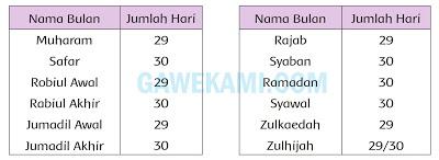 Materi dan Kunci Jawaban Tematik Kelas 6 Tema 8 Subtema 3 Halaman 122, 124 - Peranti Guru