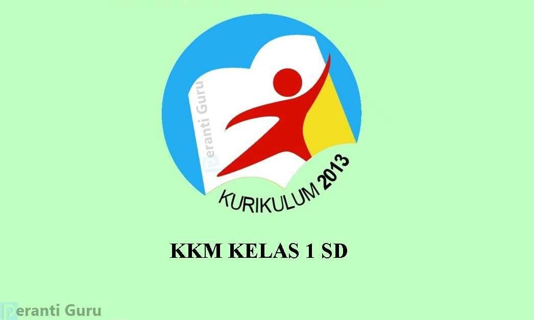 KKM Kelas 1 SD  Kurikulum 2013