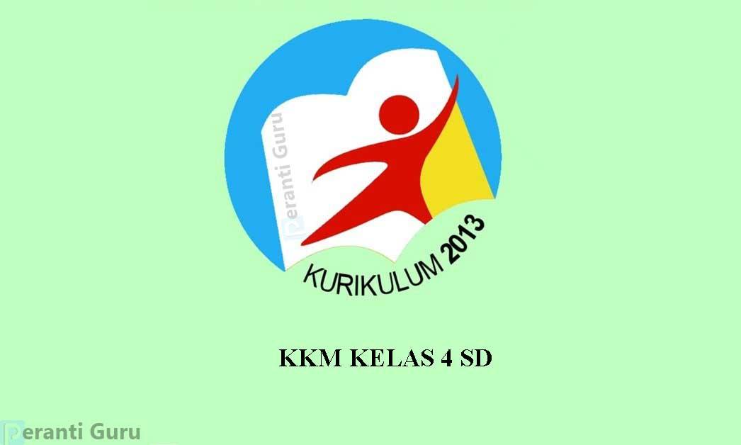 KKM Kelas 4 SD  Kurikulum 2013